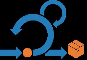 agile_process_flow1